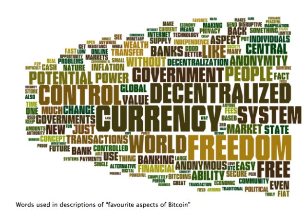 zerohedge-dot-com-demographics-bitcoin