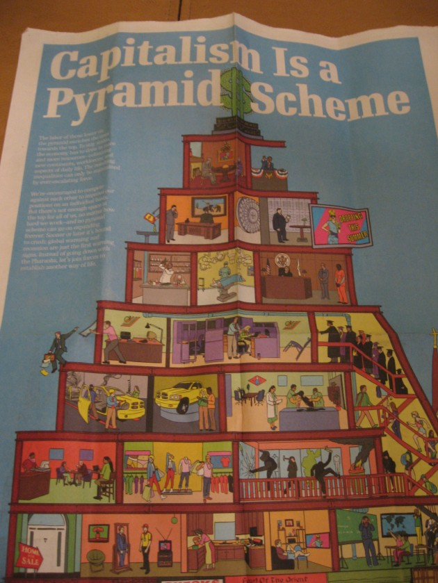 Capitalism, Pyramid Scheme