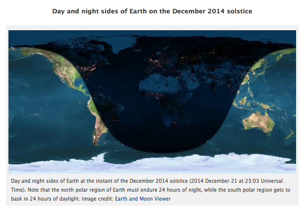 Day, Night, Earth, Winter Solstice