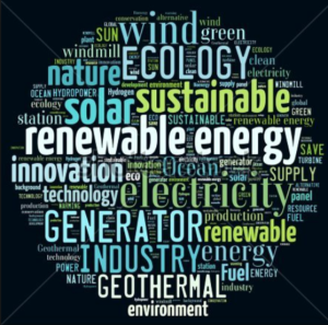 renewable energy wordcloud