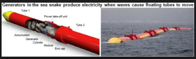 Pelamis Wave Power technology