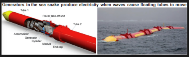 Pelamis Wave Power technology