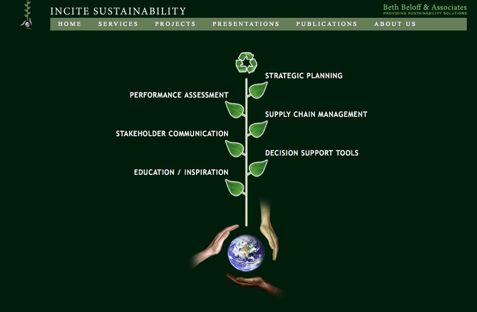 Beth Beloff & Associates. Incite Sustainability