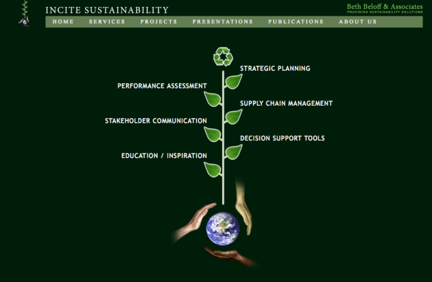 Beth Beloff & Associates. Incite Sustainability