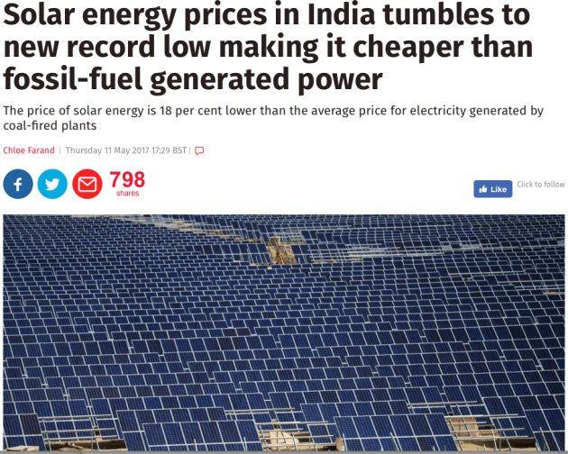India Investing in Solar Energy