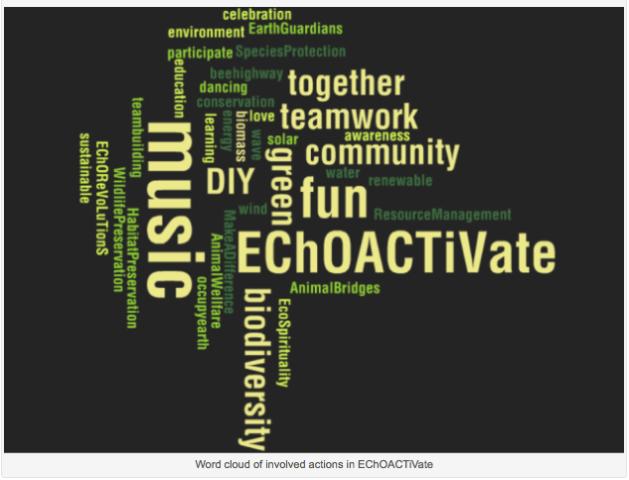 echoactivate eco revolution