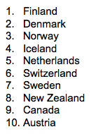 10 Happiest Countries 2019, Forbes